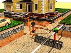 Монтаж ливневой канализации (отвод дождевой воды с